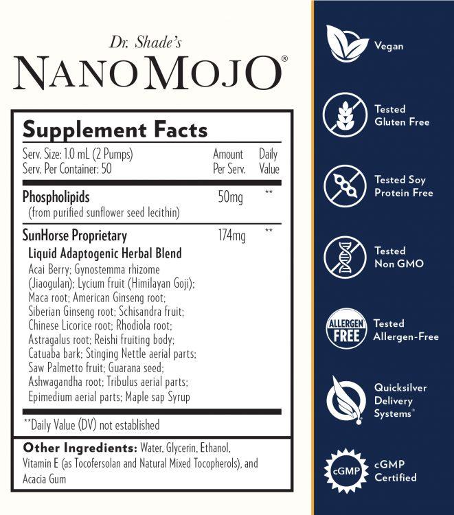 Nano Mojo