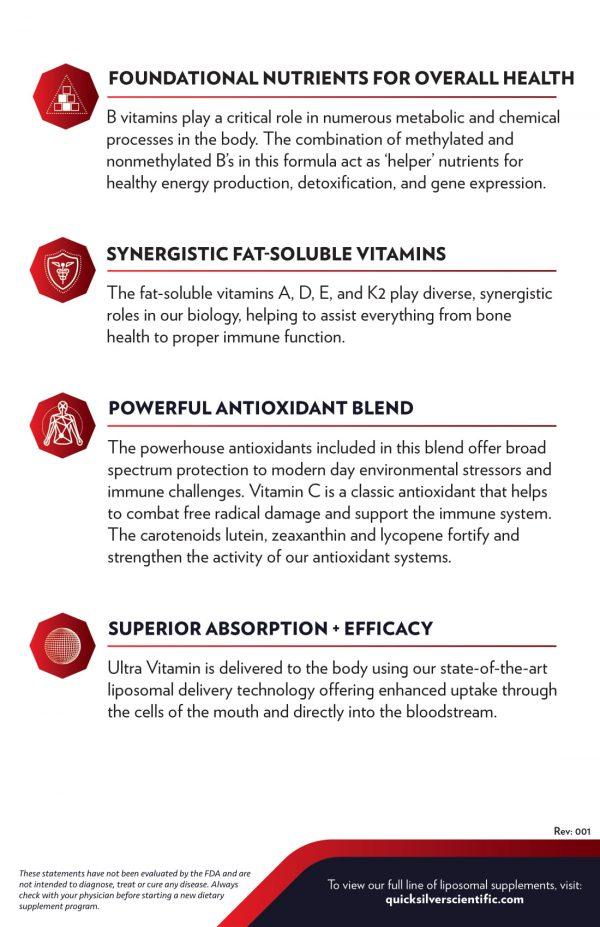 Ultra Vitamin Benefits